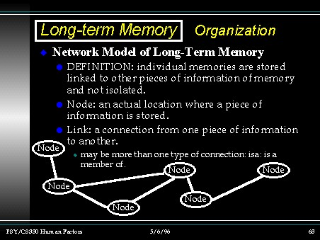long term memory essay Short term and long term memory essay however these activities can be accomplished without any transfer of knowledge into short-term memory, and.