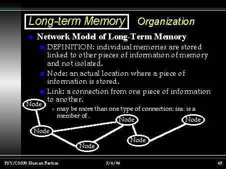 Long term memory pdf